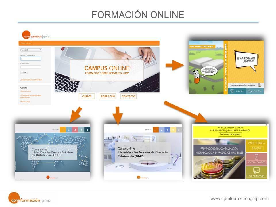 Formación online noras GMP / GDP