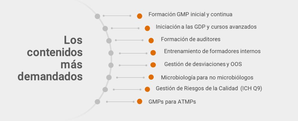 cursos-gmp-in-company